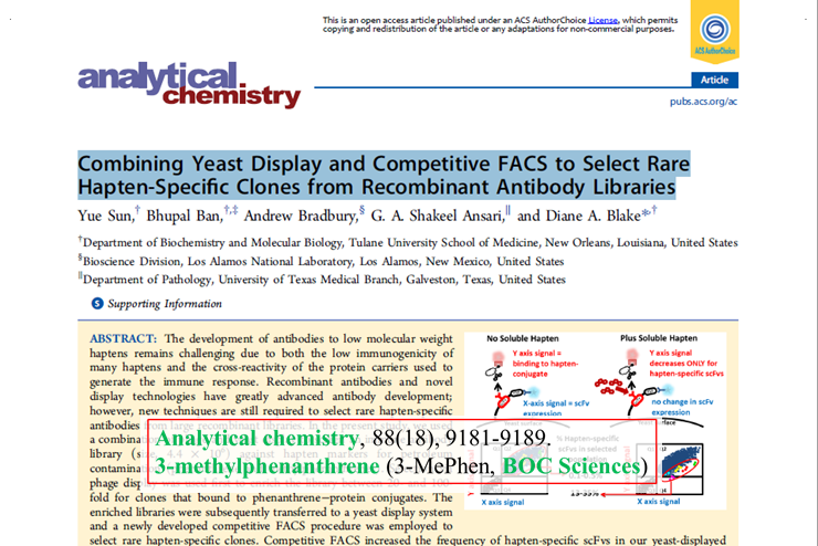 Combining-Yeast-Display-and-Competitive-FACS-to-Select-Rare-Hapten-Specific-Clones-from-Recombinant-Antibody-Libraries