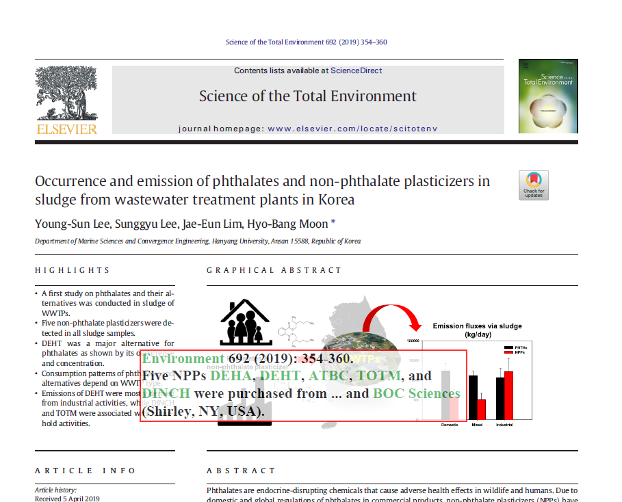 Occurrence and emission of phthalates and non-phthalate plasticizers in sludge from wastewater treatment plants in Korea