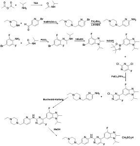 The synthesis route of abemaciclib