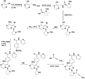 The synthesis route of acalabrutinib
