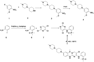 The synthesis route of brigatinib
