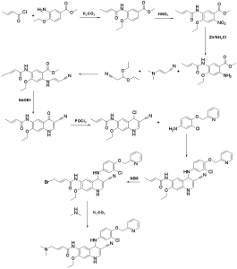 The synthesis route of neratinib